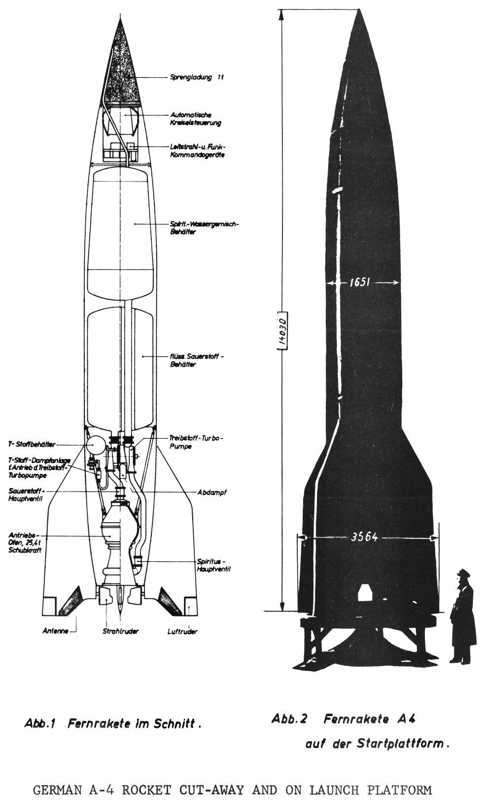 V-2 missile A-4 rocket cut-away engine compartment