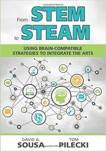 From Stem to steam. Using Brain-Compatible Strategies to Integrate the Arts,  D.A. Sousa, 2013