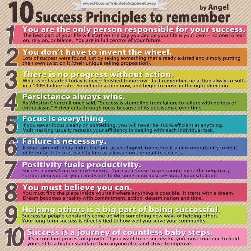 Principle Quotes: 10 Success Principles Inspirational Life Quotes