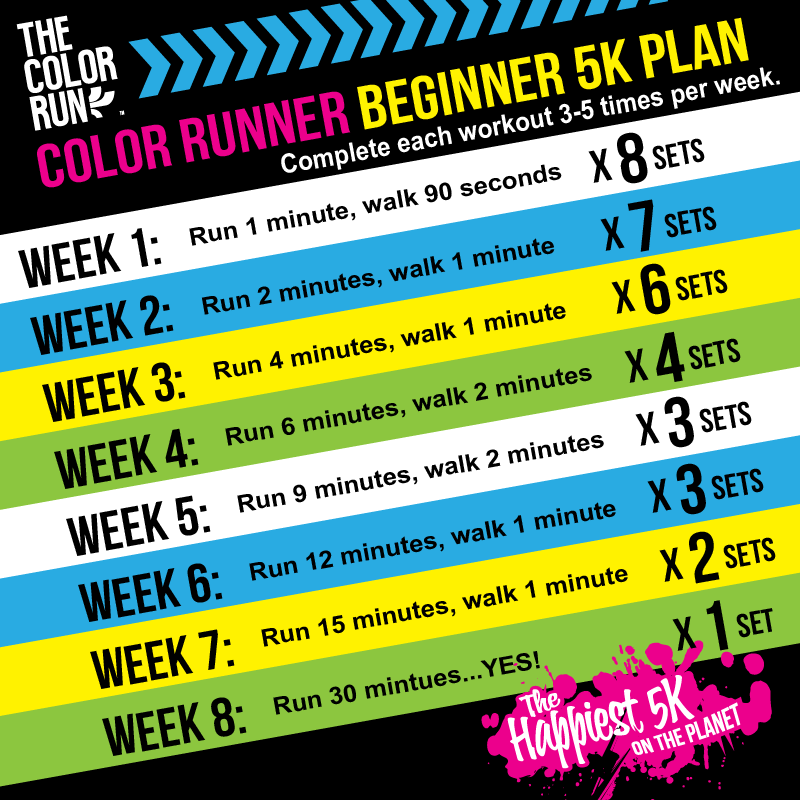 Color run workout plan. So excited to do this! | Fitness | Pinterest