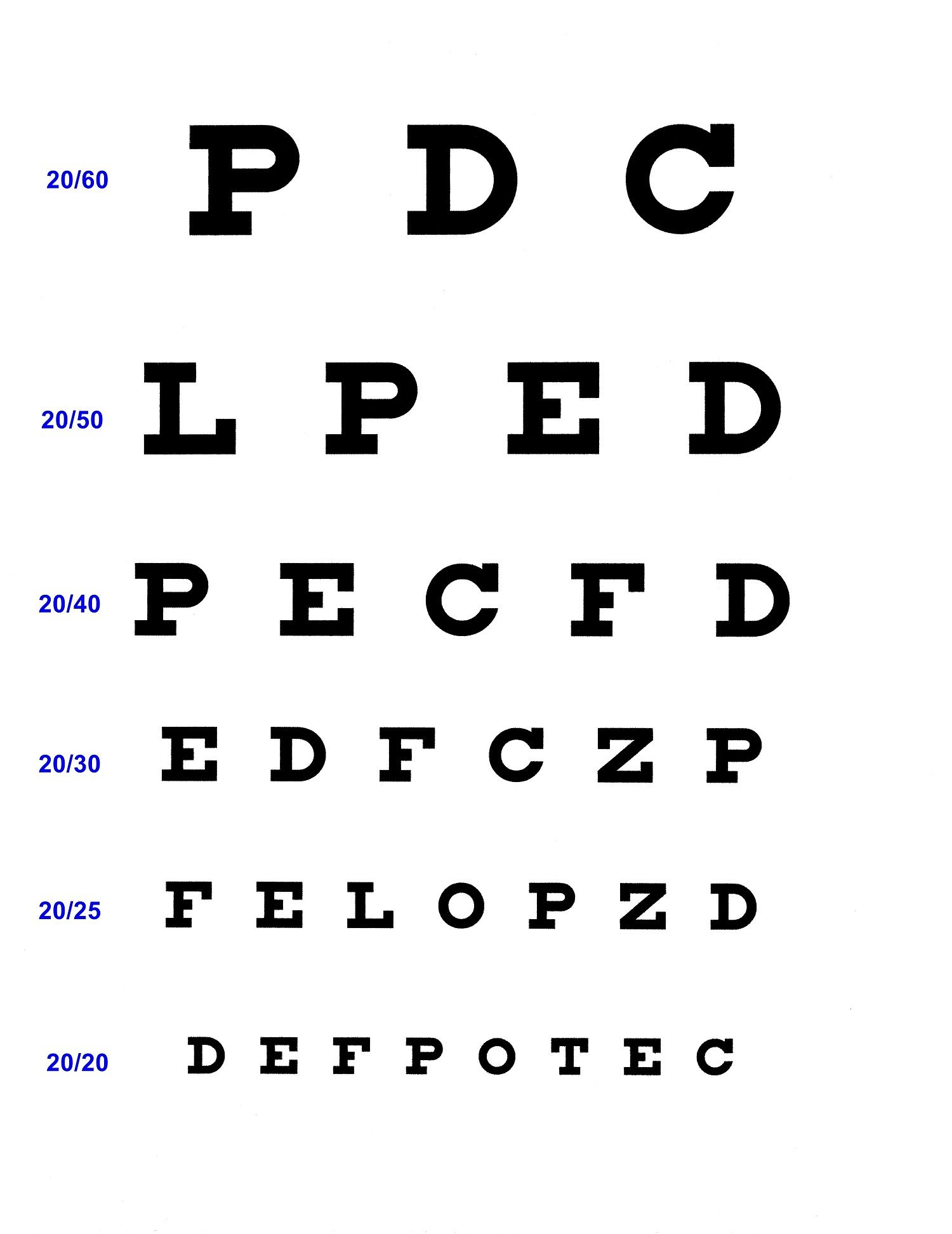 It's just a picture of Priceless Printable Vision Test