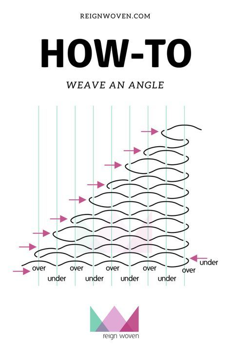 Weaving an Angle — Reign Woven