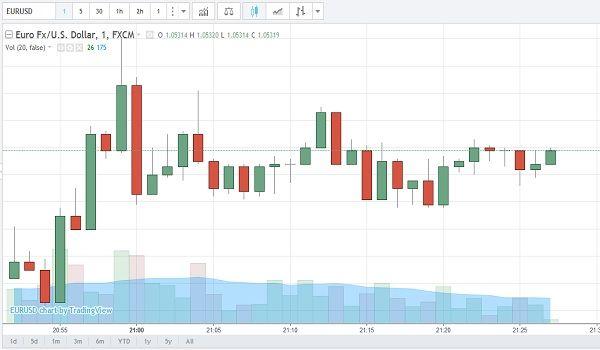 wie viel geld können sie zu hause mit bitcoin verdienen? binäre optionen für 20 euro
