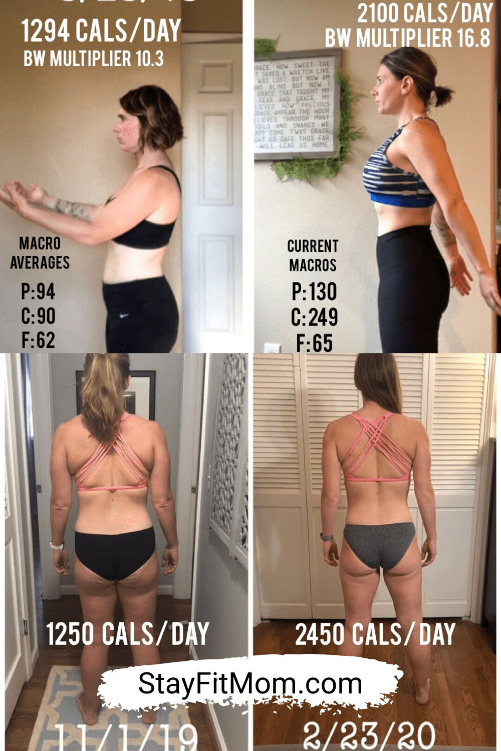 Macros and Reverse Dieting - Stay Fit Mom