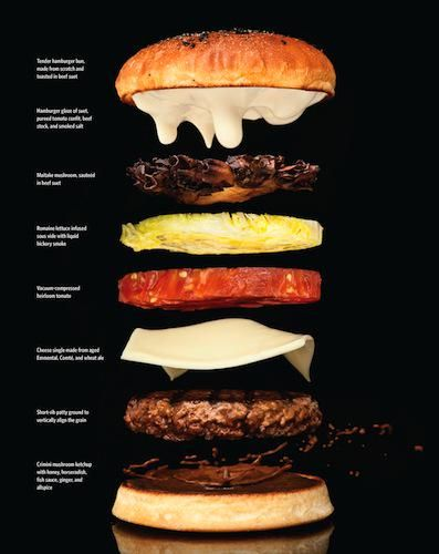 Happy National Hamburger Day! Dissecting the quintessential American meal http://smithmag.co/70Gj5W