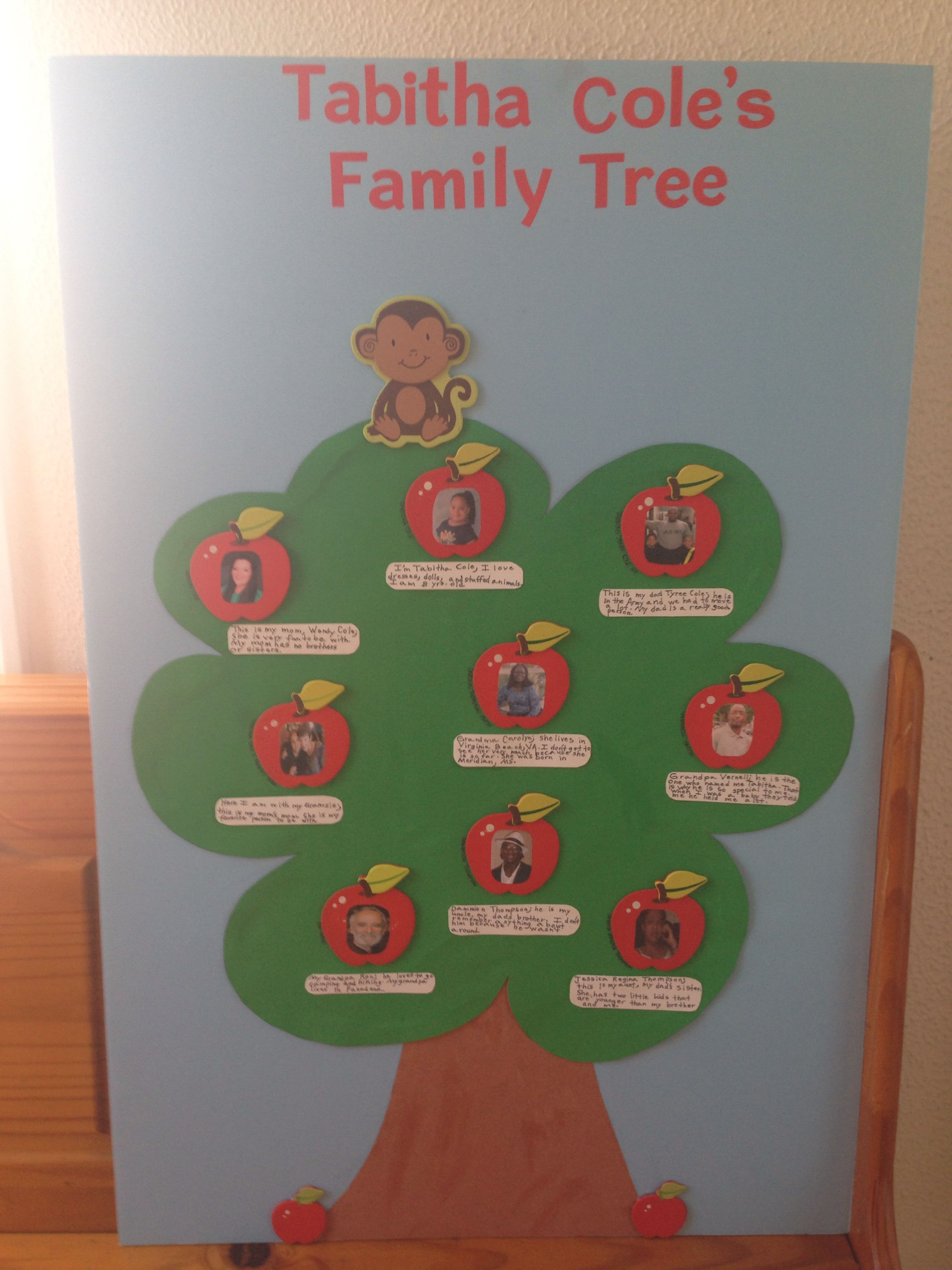 Second Grade Project Family Tree
