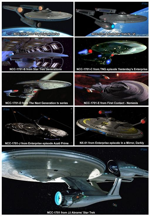 Evolution of the USS Enterprise