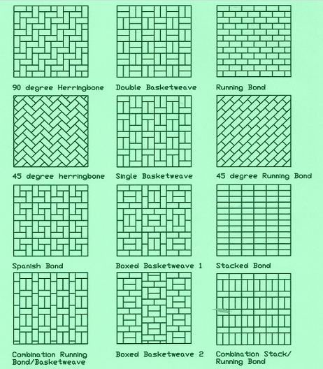 Brick Patterns Herring Bone Pattern Basket Weave Interlocking Paver 3 Dimensional Laying