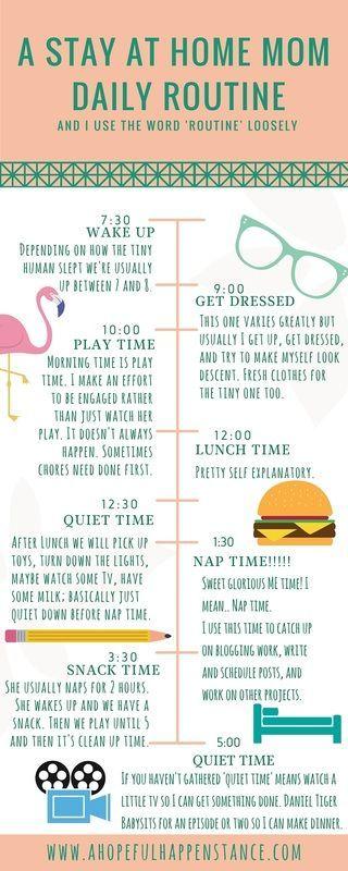 My Daily Routine Home Decor Ideas Mom schedule, Kids schedule
