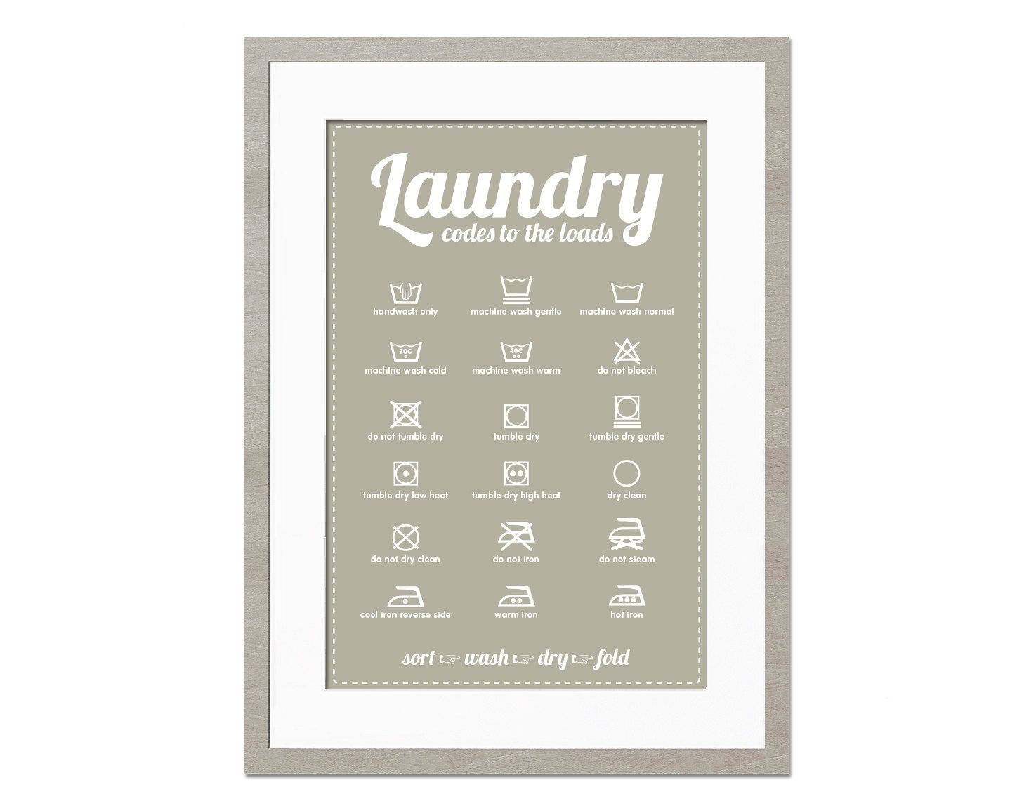 Laundry Symbols Wall Art Laundry Symbols  Laundry Room Poster  Wash And Dry  Infographic
