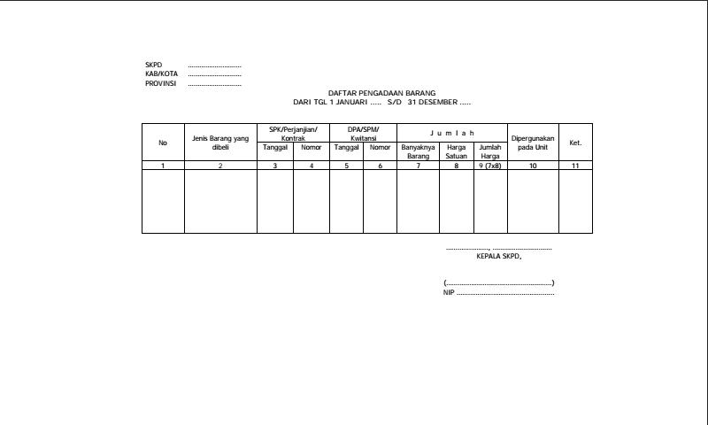 Membuat Daftar Pengadaan Barang Untuk Inventaris Sekolah