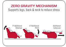 Lane Recliners Zero Gravity Animation.  Available at Spencer Furniture, Spencer MA #gravityanimation Lane Recliners Zero Gravity Animation.  Available at Spencer Furniture, Spencer MA #gravityanimation