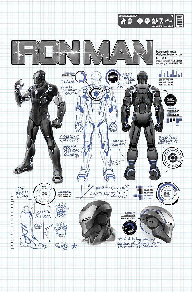 Iron Man By Carlo Pagulayan Diagramsschematicsmaps Marvel Rhpinterestat: Iron Man Schematics At Gmaili.net