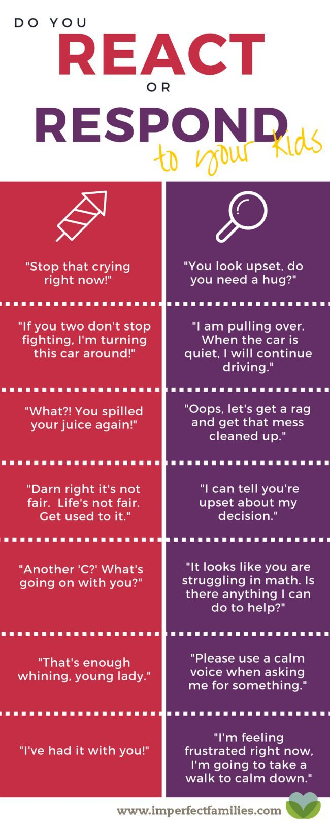 Examples of how we react vs. respond to our kids
