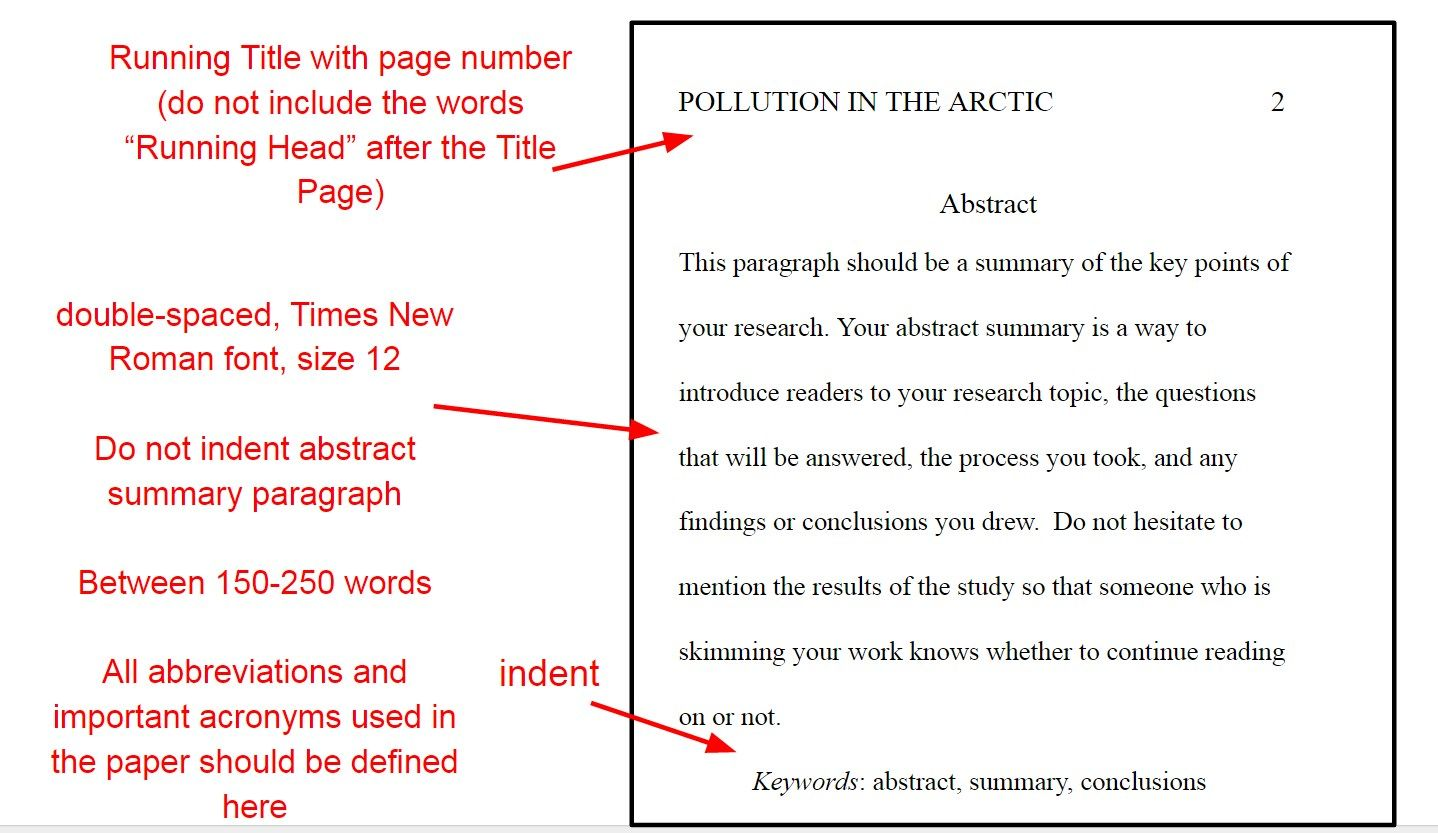 Apa Paper Formatting Amp Style Guidelines Your Teacher May
