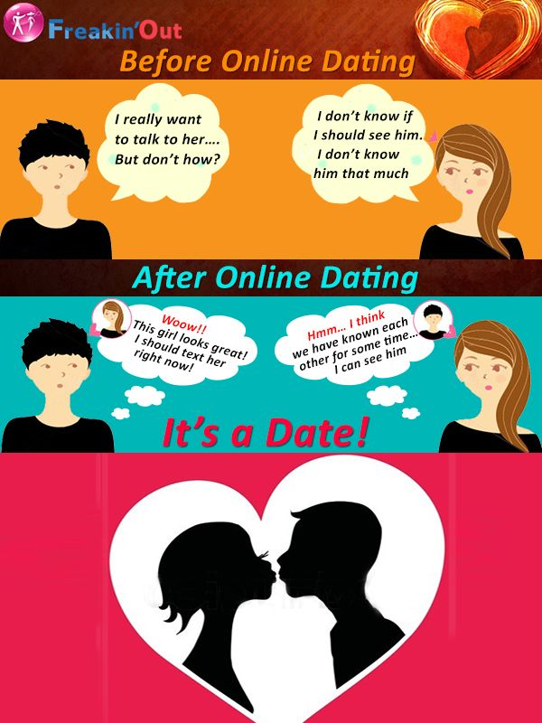 what to say in your first dating message.jpg