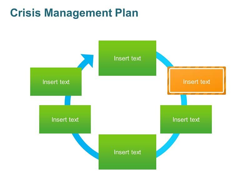 Crisis Management Plan Editable Template For Ppt Communication Plan Template How To Plan Communications Plan