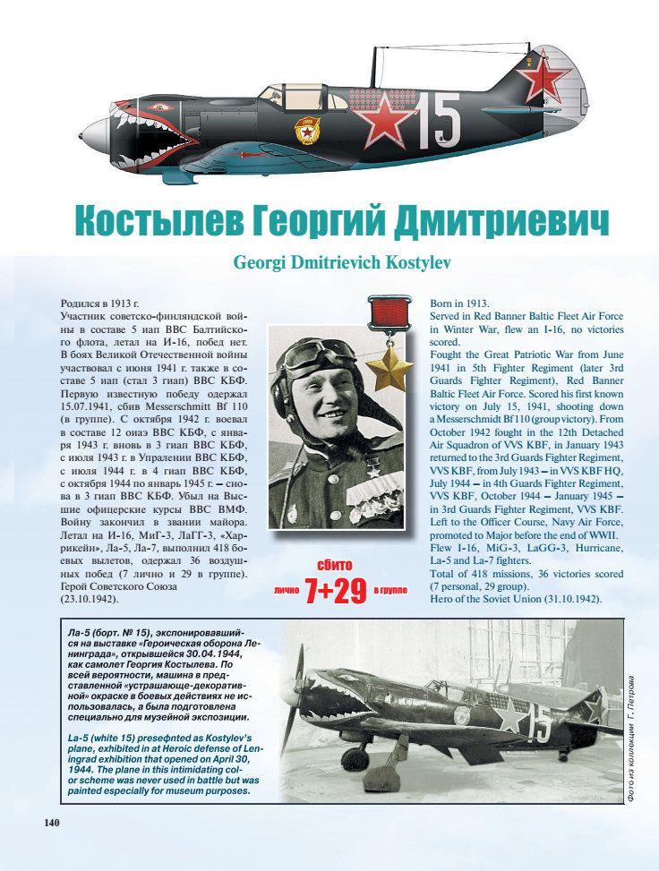 самолёты советских асов боевая раскраска сталинских