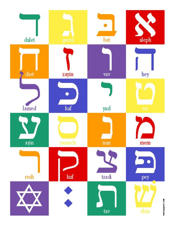 Hebrew Alphabet - Three Variations - 8x10\