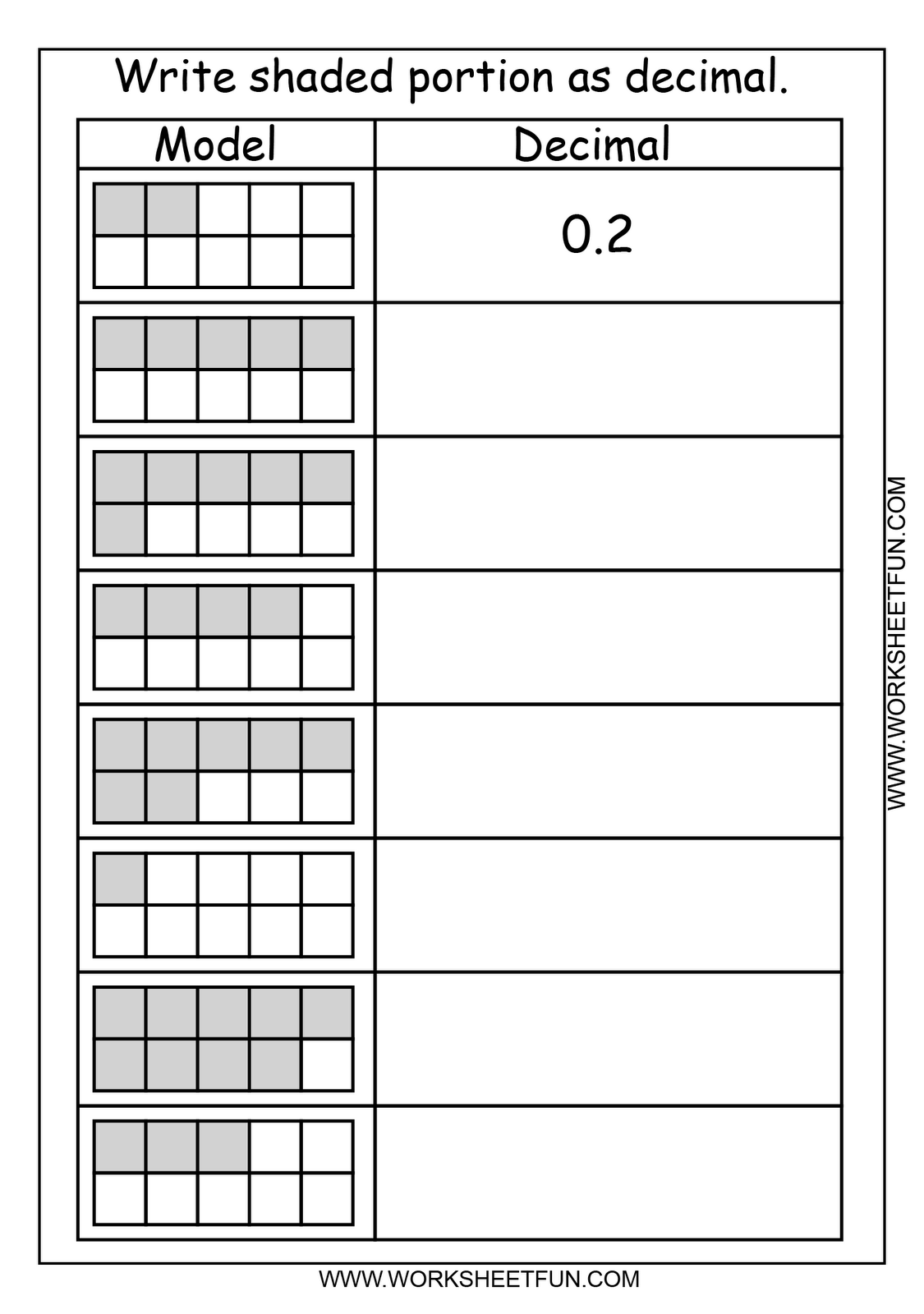 worksheet Tenths And Hundredths Worksheets heres a site with number of pages on decimals models decimal free worksheets addition and subtraction