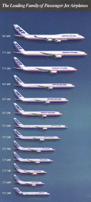 Airplane, Plane, Jet, Boeing planes, Airport Service, Car