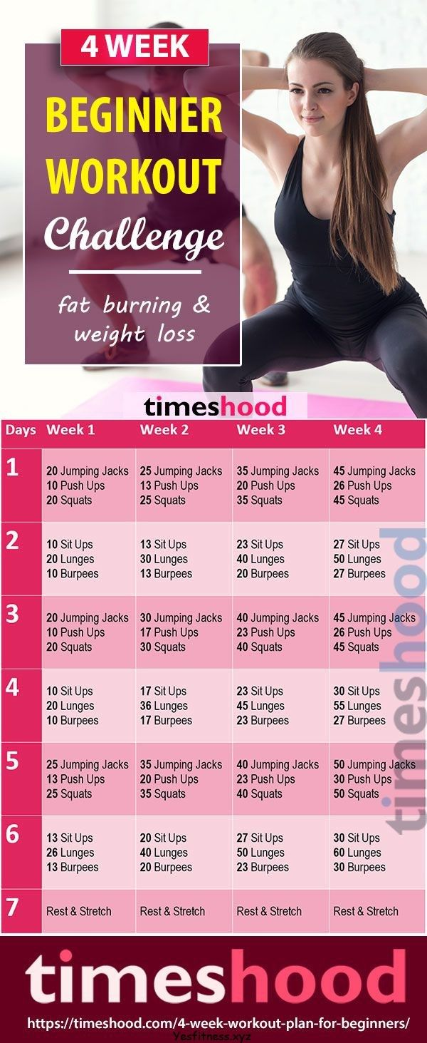 Workout For Beginners Best Beginner Weight Loss Workout For