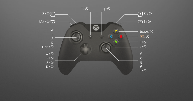 Pin on DualShock 3 & 4 PC support