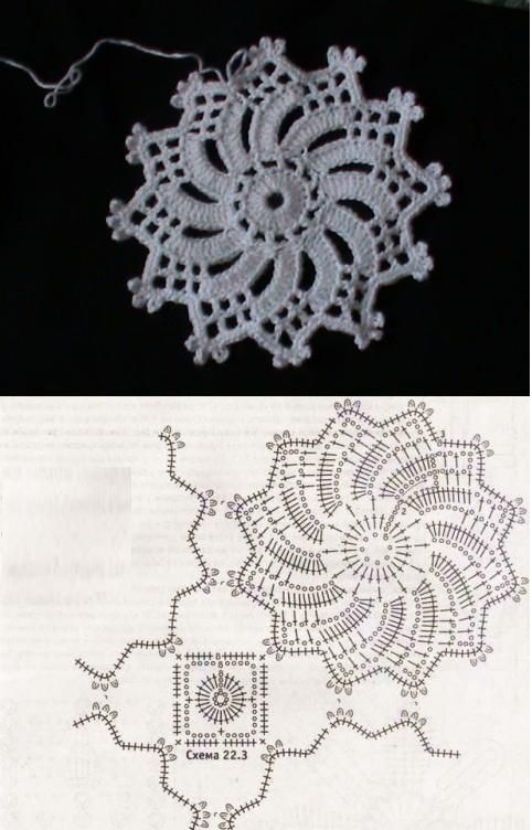 Pin de sandra jacob en crochet mio | Pinterest | Croché, Ganchillo y ...
