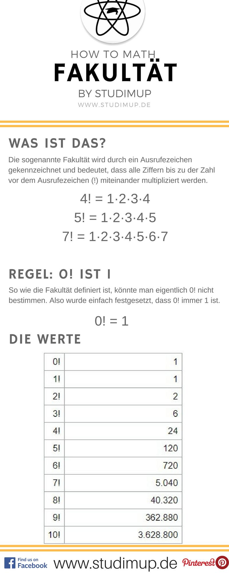 Mathe Spickzettel zur Fakultät. Mathe fürs Abitur in der Oberstufe ...