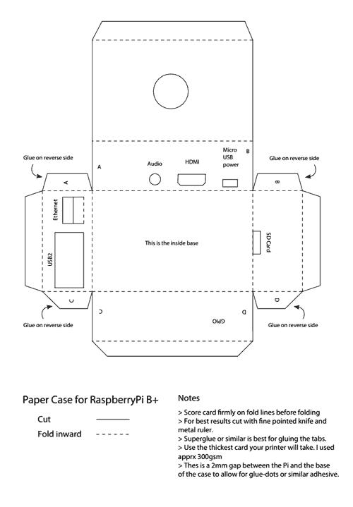 Paper Raspberry Pi case for B+ | Printables in 2019