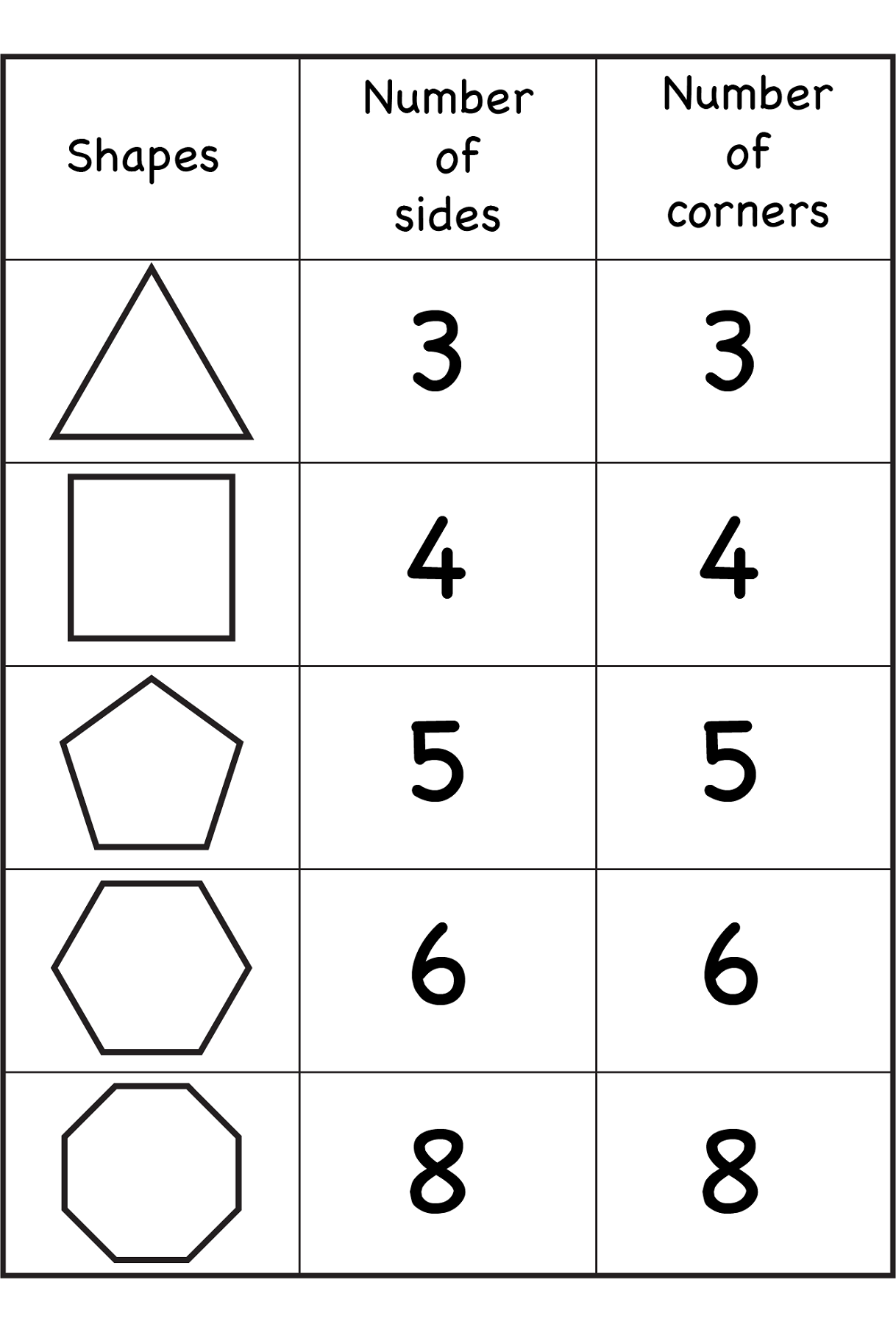 Solid And Polygons Worksheet