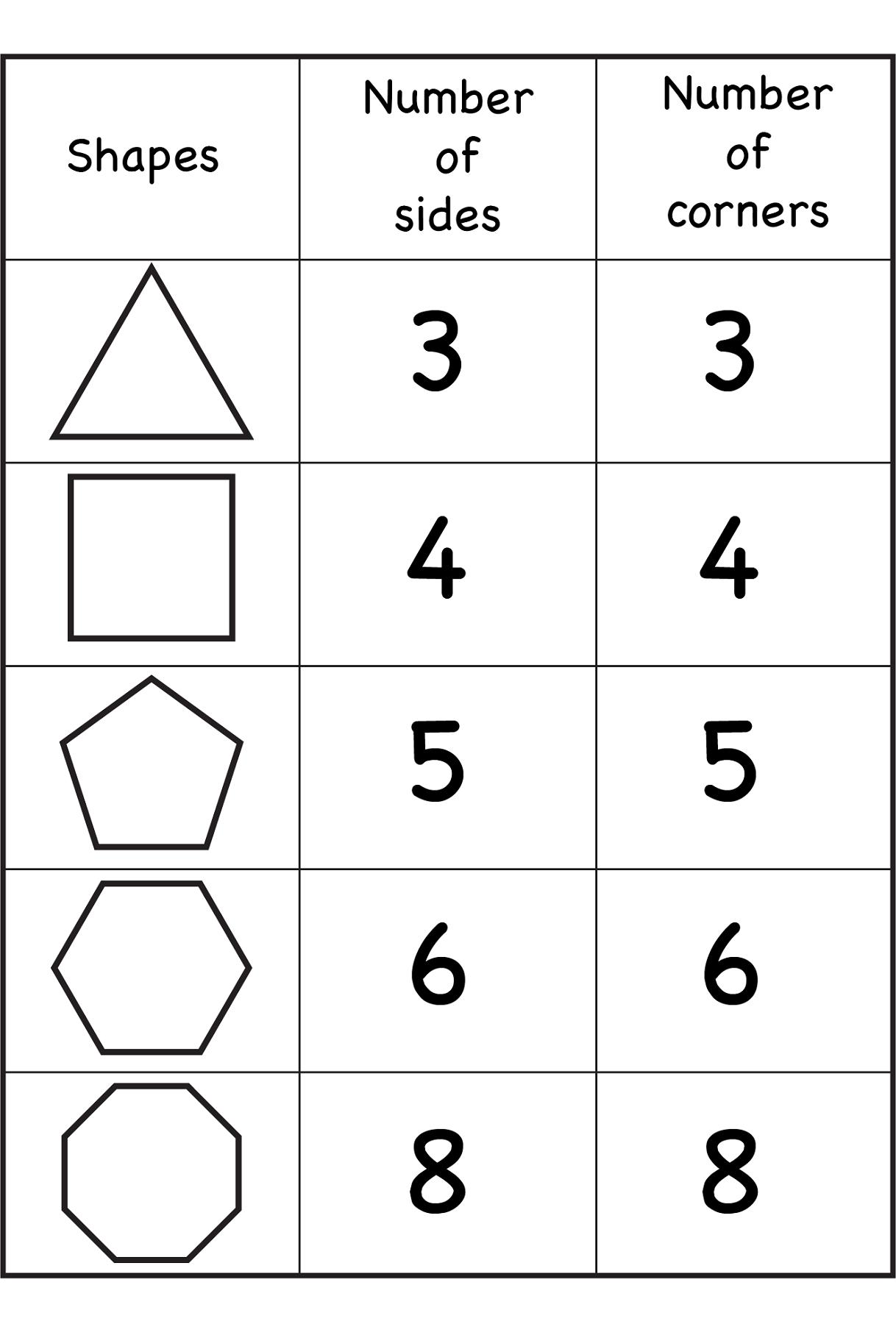 shapes and numbers worksheets for kids free kindergarten. Black Bedroom Furniture Sets. Home Design Ideas