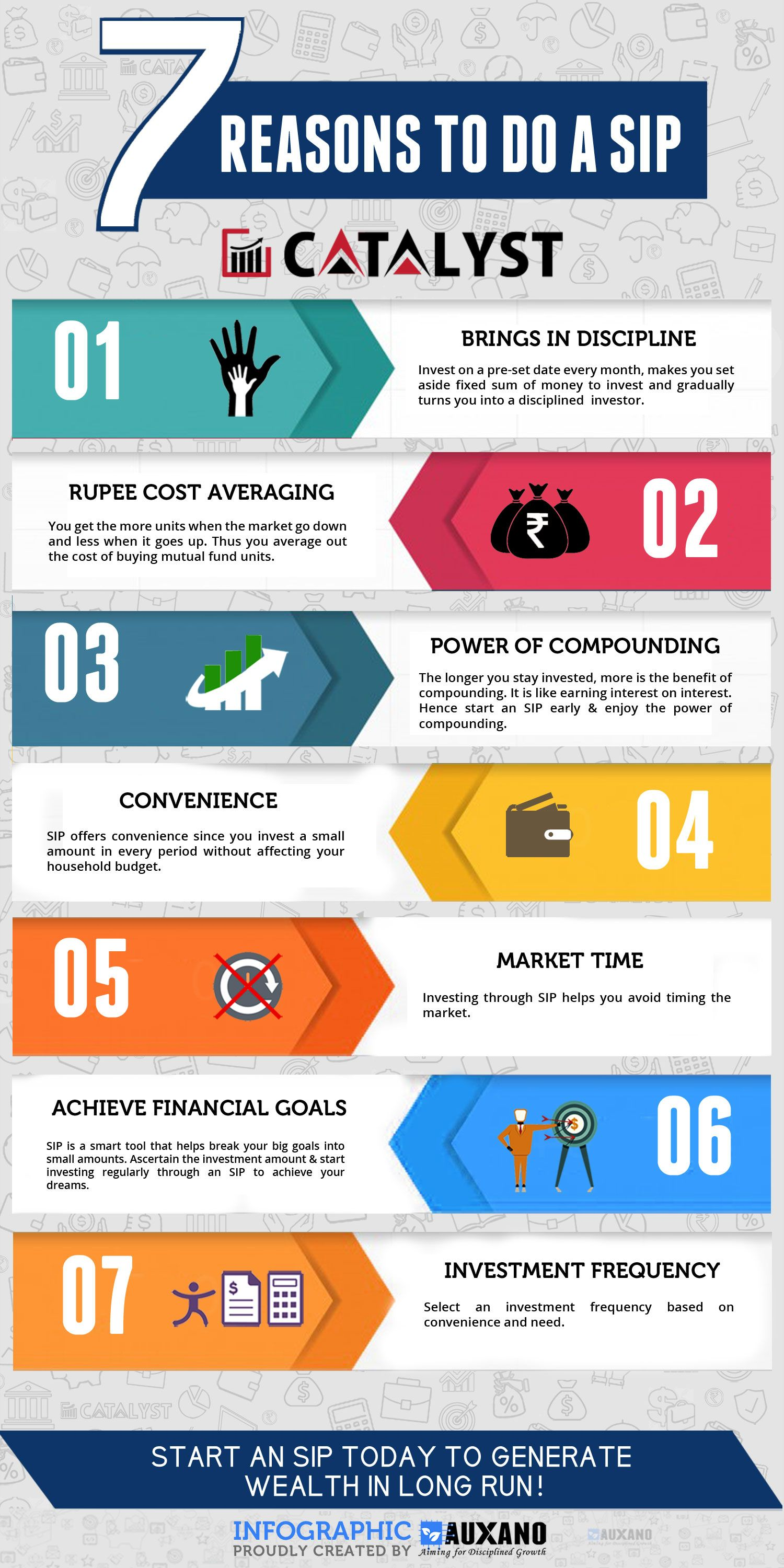 Seven Reasons To Do A Sip Mutual Fund Investing Infographic