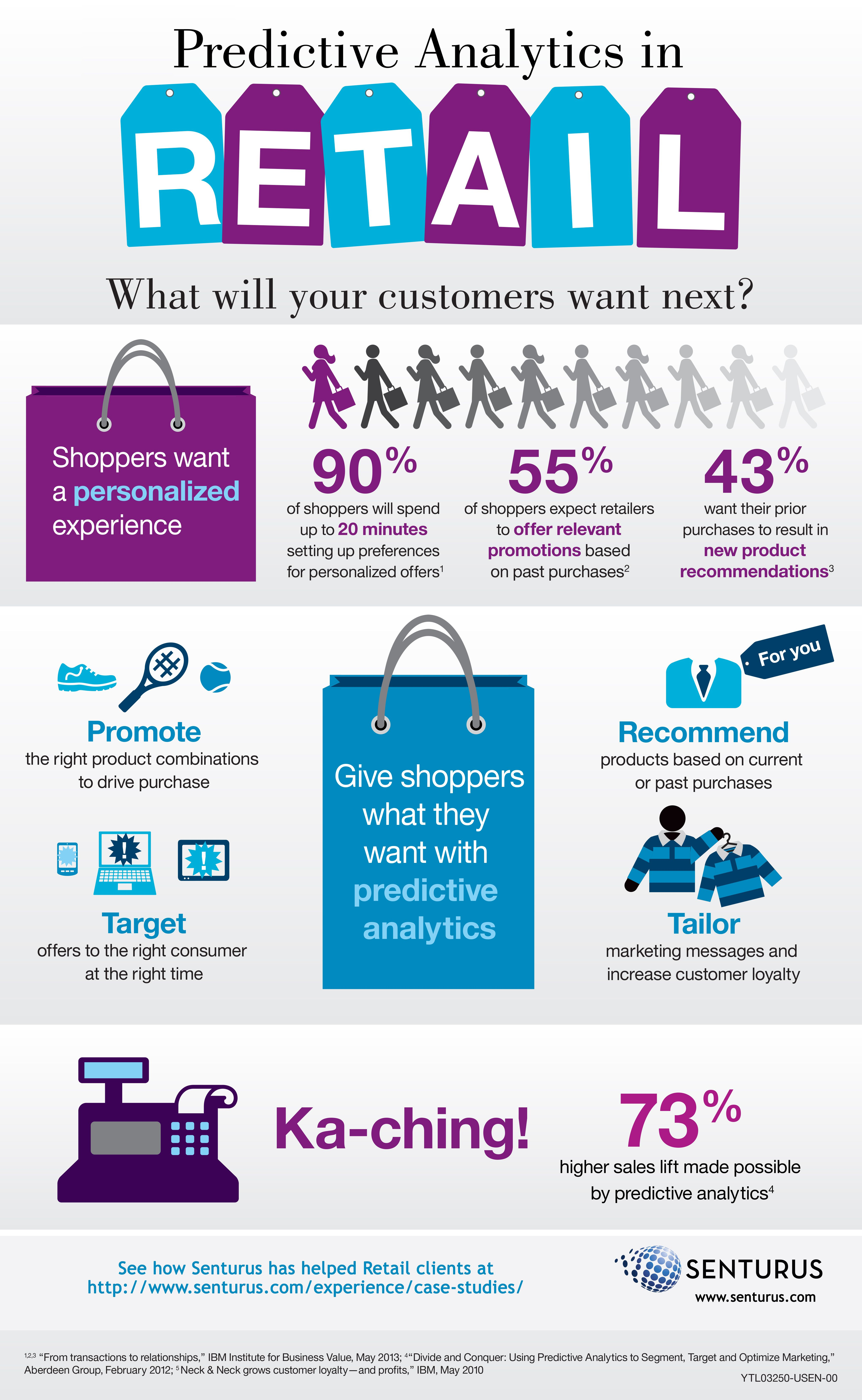 Customer-Shopper-Infographic-with-comments-and-highlights.jpg (4083 ...