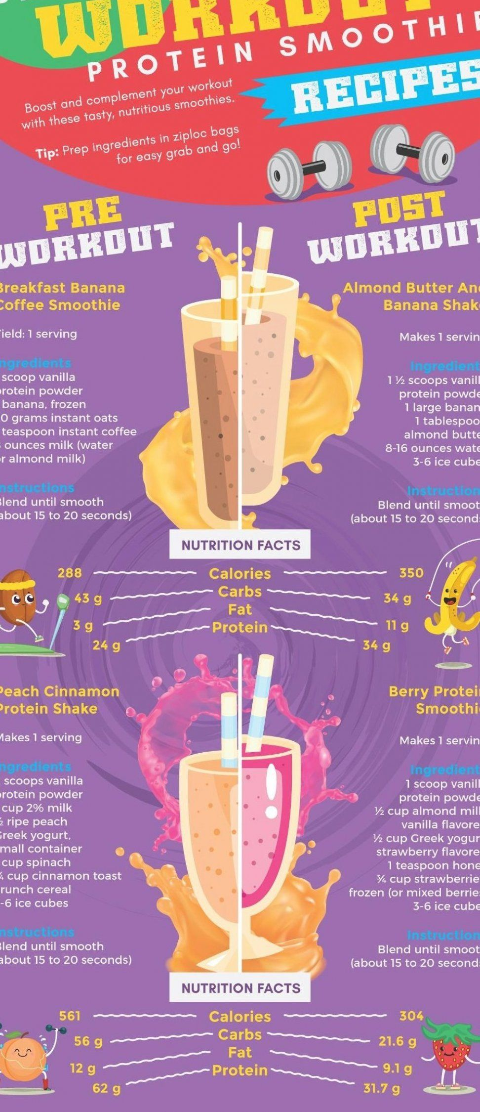 Infographic Best Pre And Post Workout Protein Smoothie Recipes Whey Protein After Workout In 2020 Protein Shake Recipes Protein Smoothie Recipes Smoothie Recipes