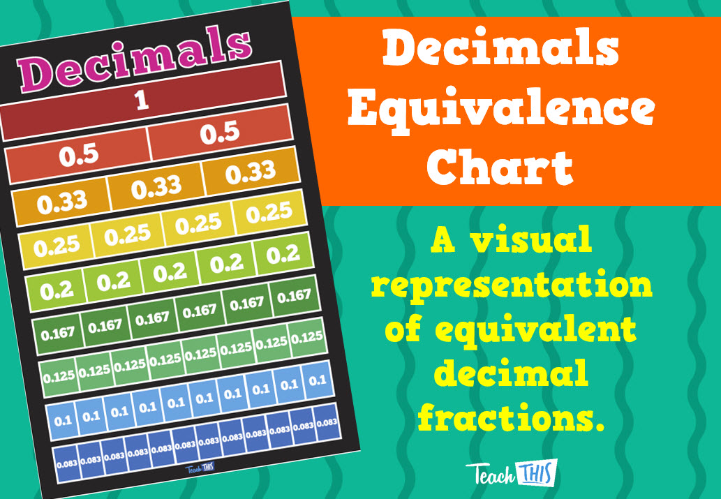 decimals equivalence chart education quotes for teachers