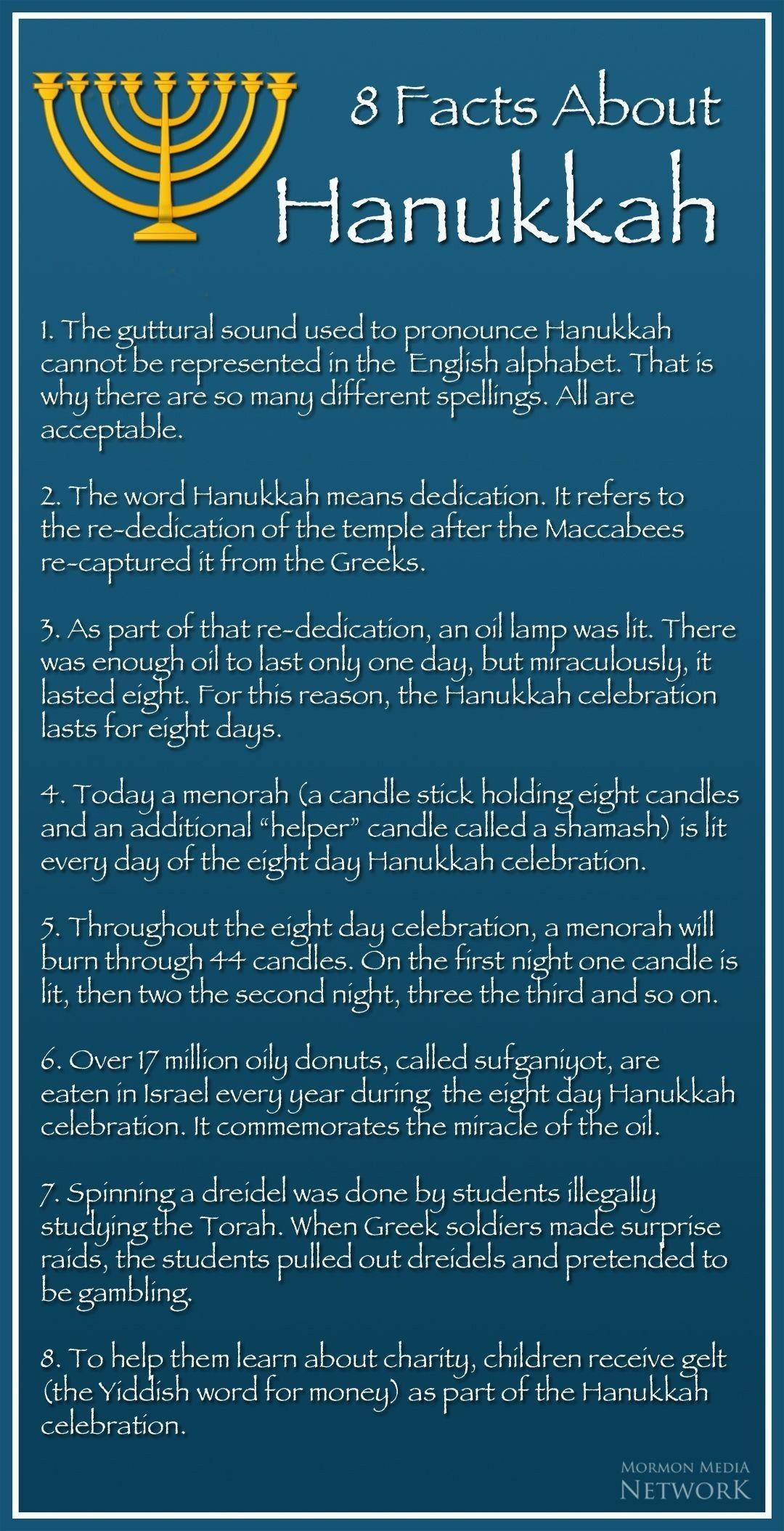 Pin By Santy Nainggolan On Judaism