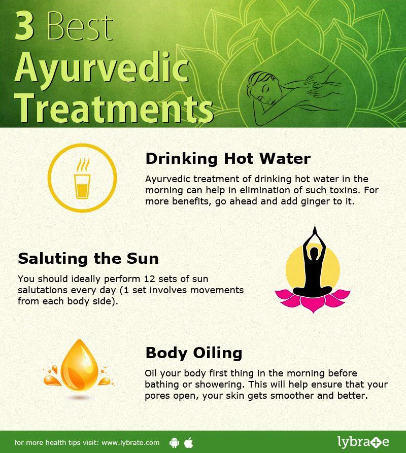Dr Rajesh Choda On Lybrate Ayurvedic Treatment Ayurveda Treatment Treatment