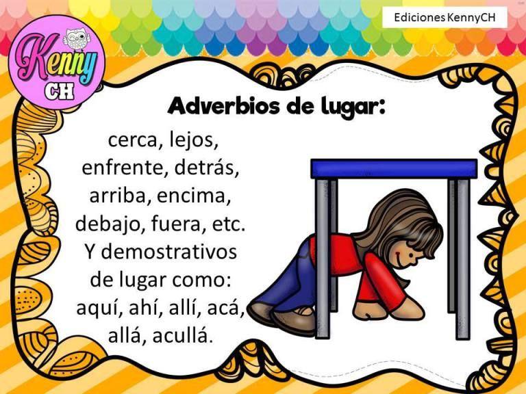 Los Adaverbios 3 Imagenes Educativas Adverbios Silabario En Español Material Docente