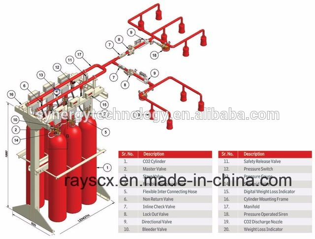 Source Ul Listed Co2 Fire Extinguishing System Carbon
