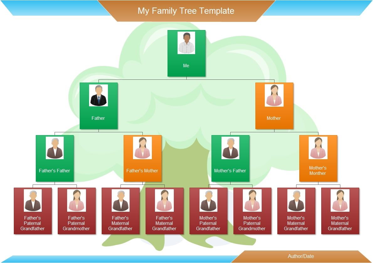 Example Of Family Tree Diagram Chevy 203 Transfer Case Template Organizational Chart Pinterest