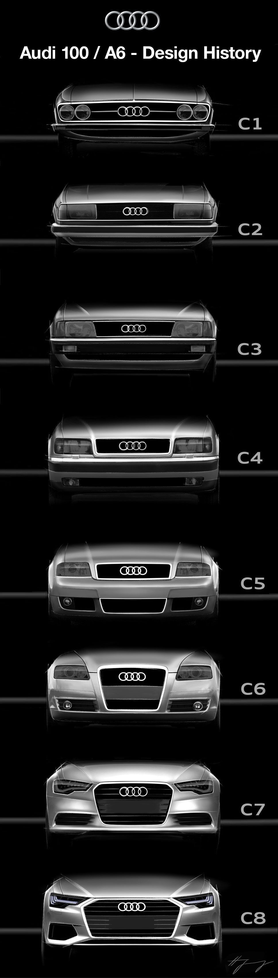 Audi A6 Design History Audi 100, Audi a6, Audi