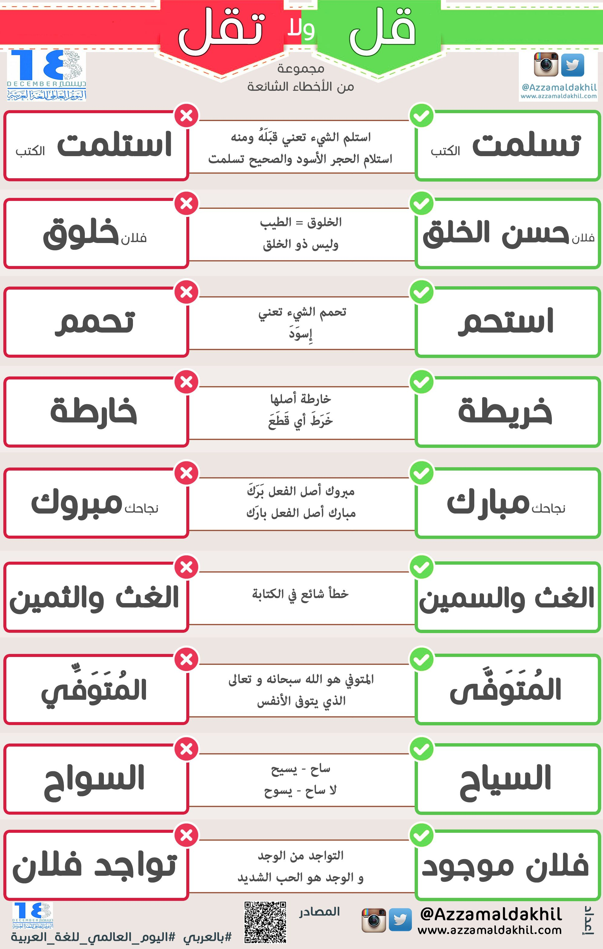 من الأخطاء الشائعة في اللغة العربية قل ولا تقل Learn Arabic Language Arabic Language Learning Arabic