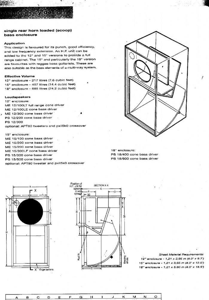 Pin On Subwoofer Box Design