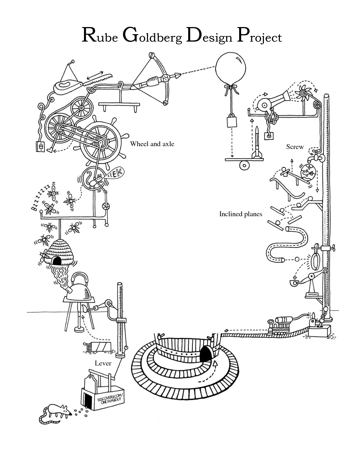 Design And Sketch Your Own Rube Goldberg Cartoon Using A Variety Of Simple Machines