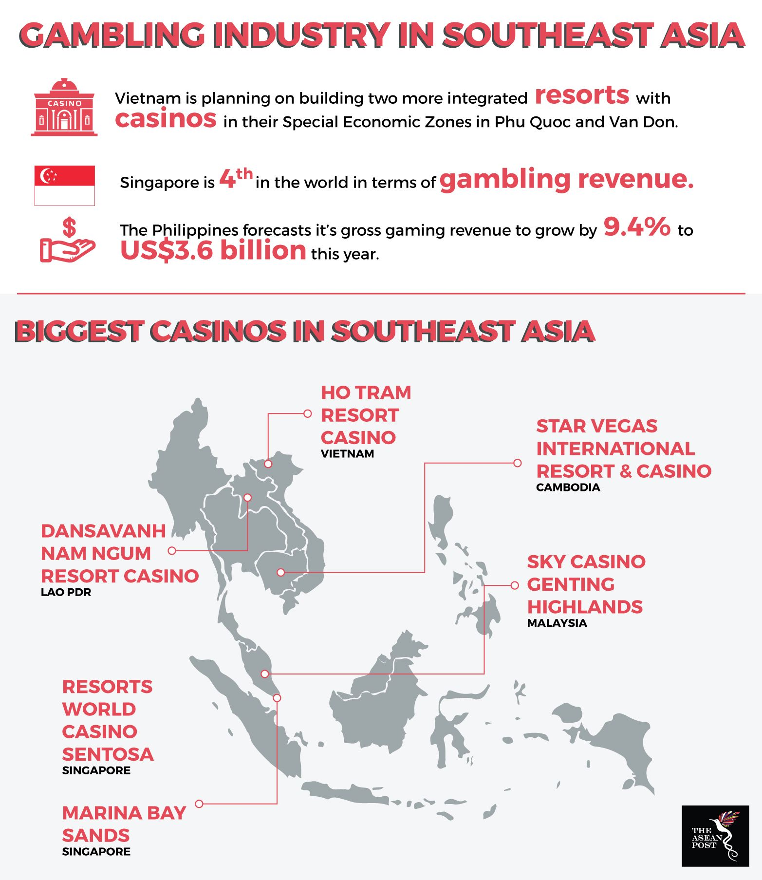 Betting On The Gambling Industry