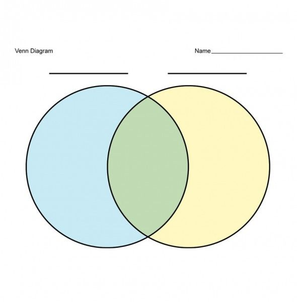 40+ Free Venn Diagram Templates (word, Pdf) | Venn diagram ...
