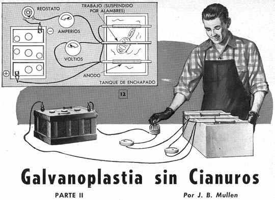 Galvanoplastia sin Cianuros - Parte II - Por J. B. Mullen