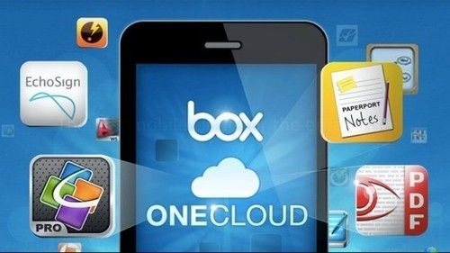 Box Launches Its Own Enterprise Cloud Operating Ecosystem