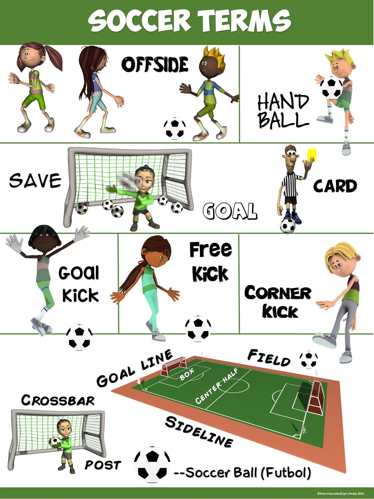 pe poster soccer terms kids sports soccer drills for kids soccer skills soccer training. Black Bedroom Furniture Sets. Home Design Ideas